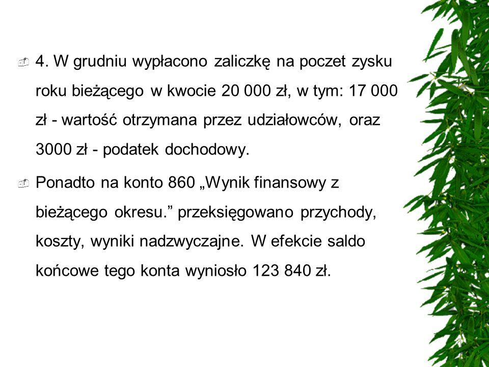 4. W grudniu wypłacono zaliczkę na poczet zysku roku bieżącego w kwocie 20 000 zł, w tym: 17 000 zł - wartość otrzymana przez udziałowców, oraz 3000 zł - podatek dochodowy.