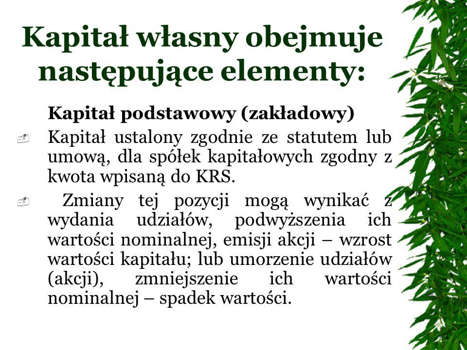 Kapitał własny obejmuje następujące elementy: