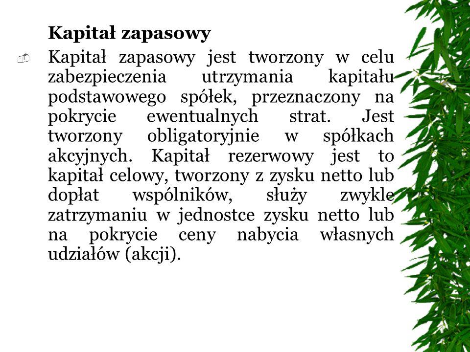Kapitał zapasowy