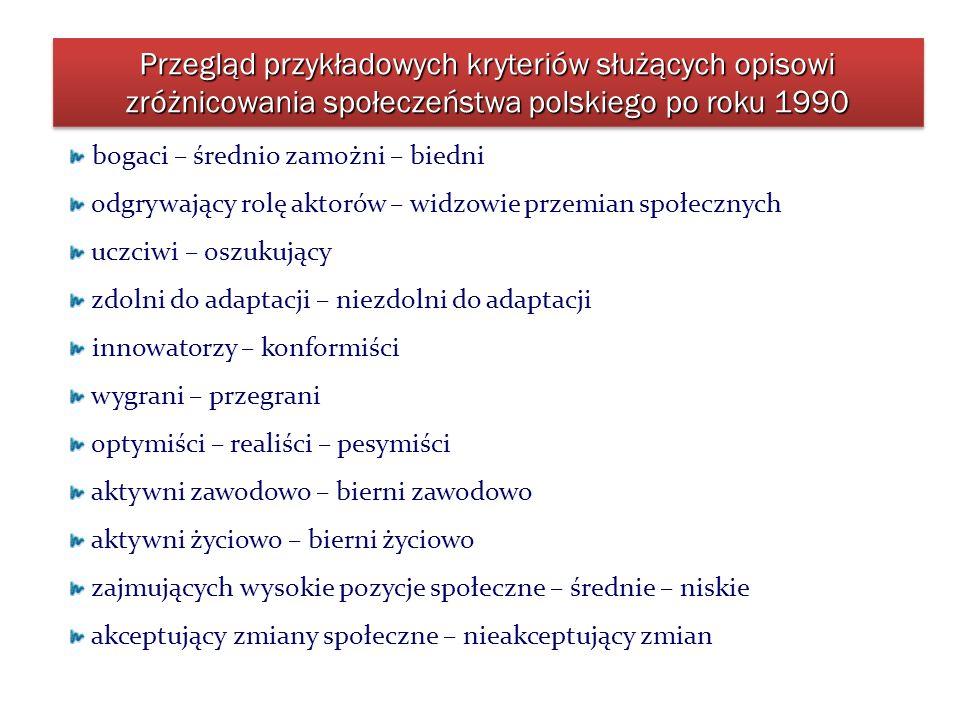 Przegląd przykładowych kryteriów służących opisowi zróżnicowania społeczeństwa polskiego po roku 1990