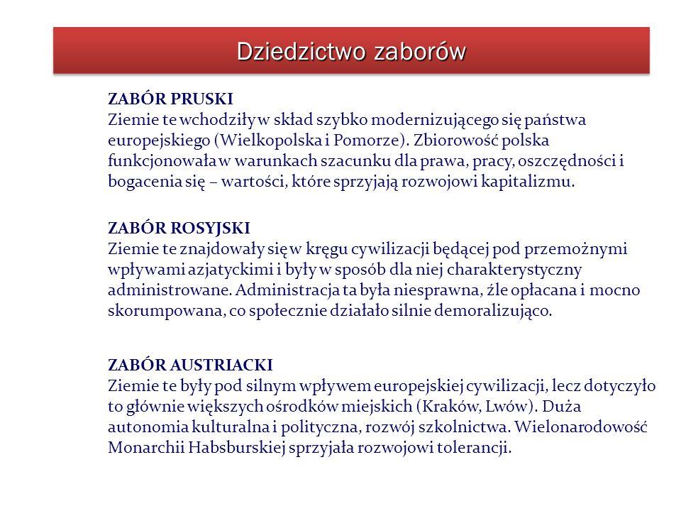 Dziedzictwo zaborów ZABÓR PRUSKI
