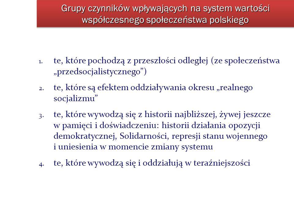 Grupy czynników wpływających na system wartości współczesnego społeczeństwa polskiego
