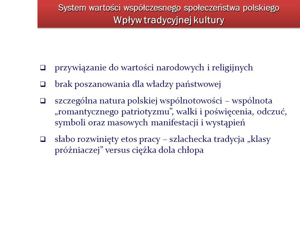 System wartości współczesnego społeczeństwa polskiego Wpływ tradycyjnej kultury