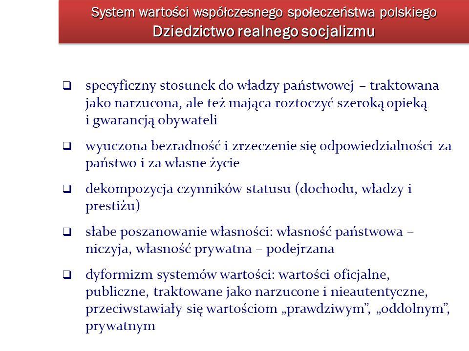 System wartości współczesnego społeczeństwa polskiego Dziedzictwo realnego socjalizmu