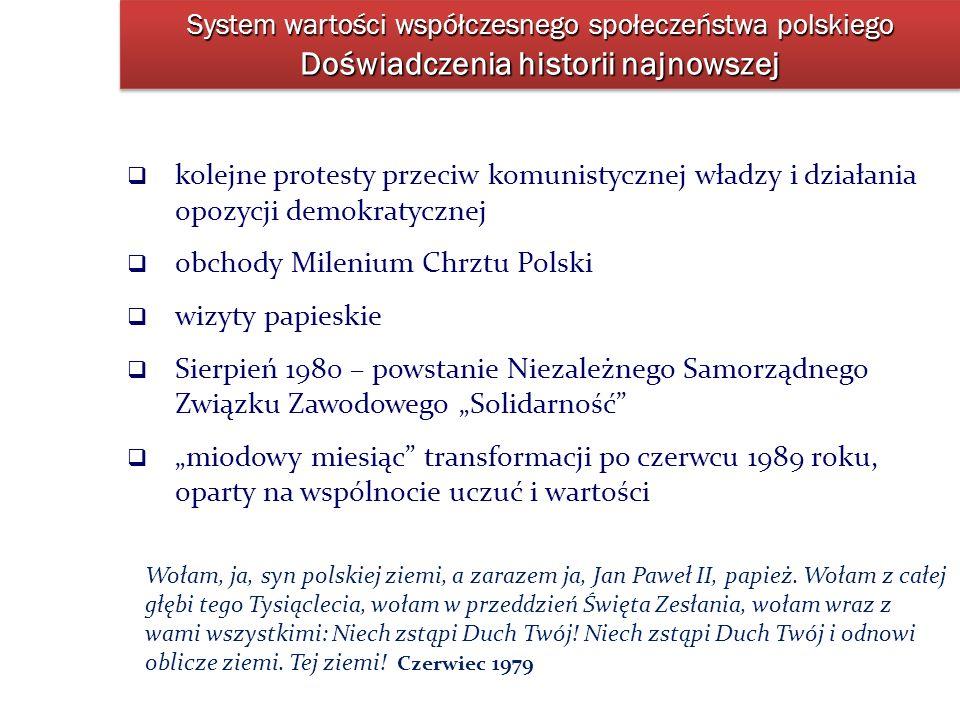obchody Milenium Chrztu Polski wizyty papieskie