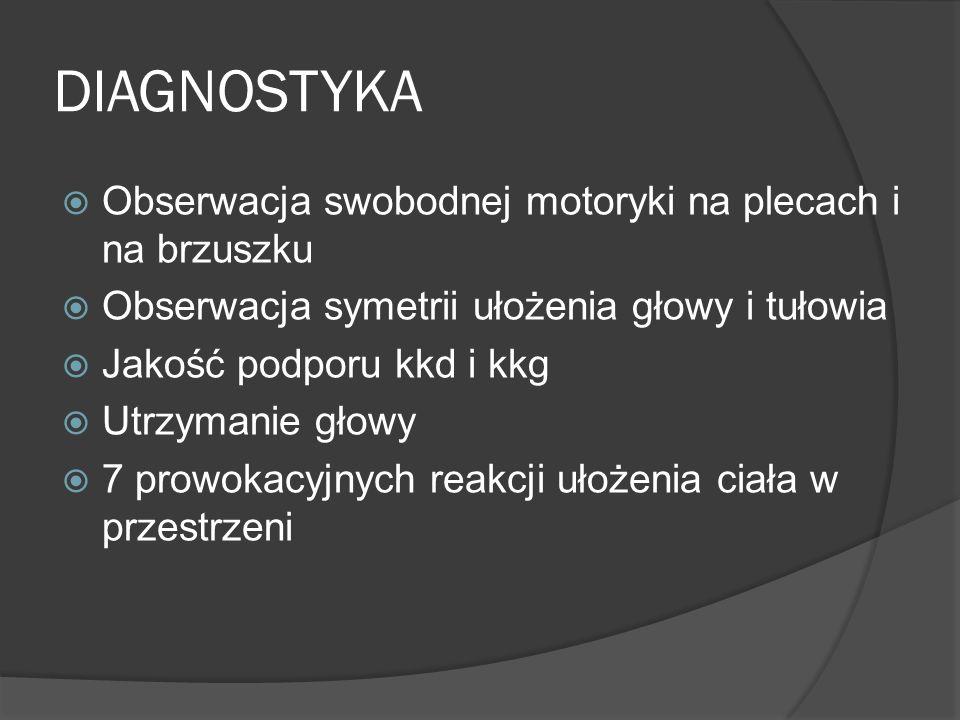 DIAGNOSTYKA Obserwacja swobodnej motoryki na plecach i na brzuszku