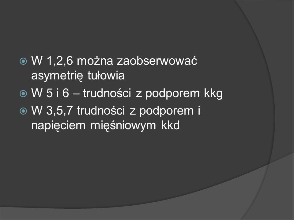 W 1,2,6 można zaobserwować asymetrię tułowia