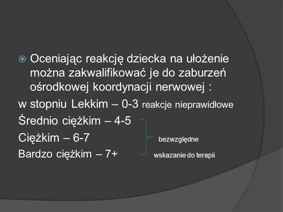 w stopniu Lekkim – 0-3 reakcje nieprawidłowe Średnio ciężkim – 4-5