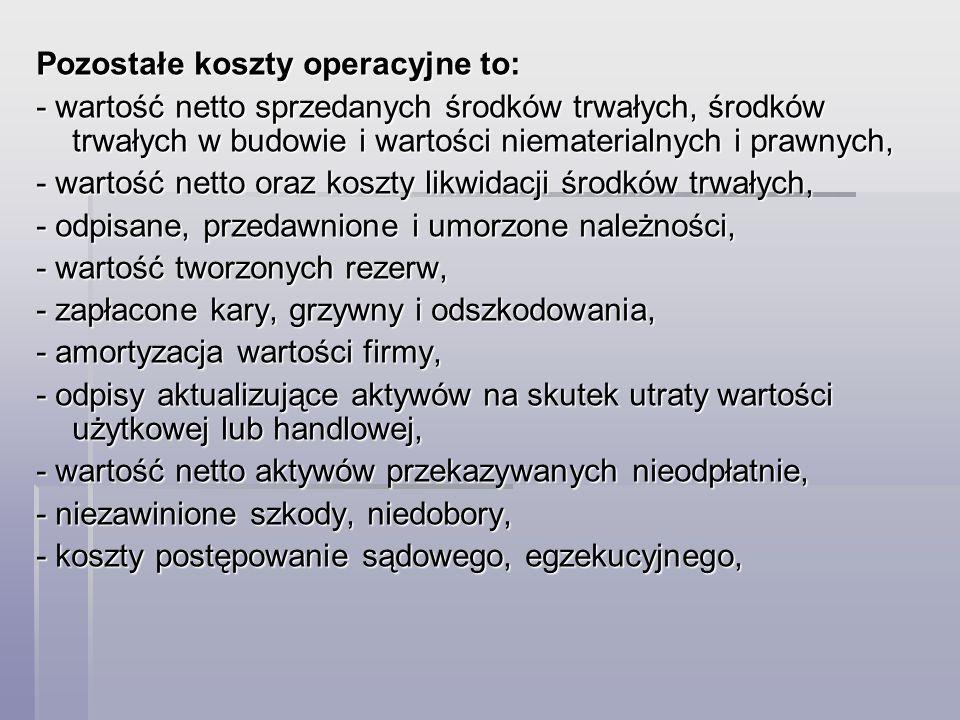 Pozostałe koszty operacyjne to: