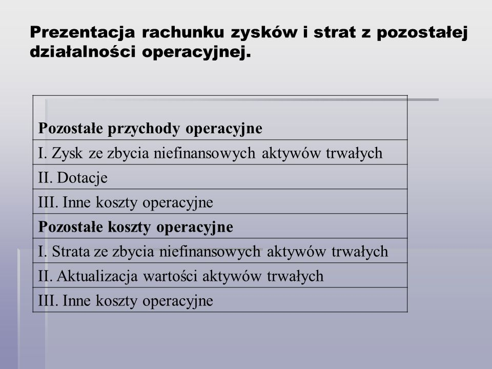 Prezentacja rachunku zysków i strat z pozostałej działalności operacyjnej.