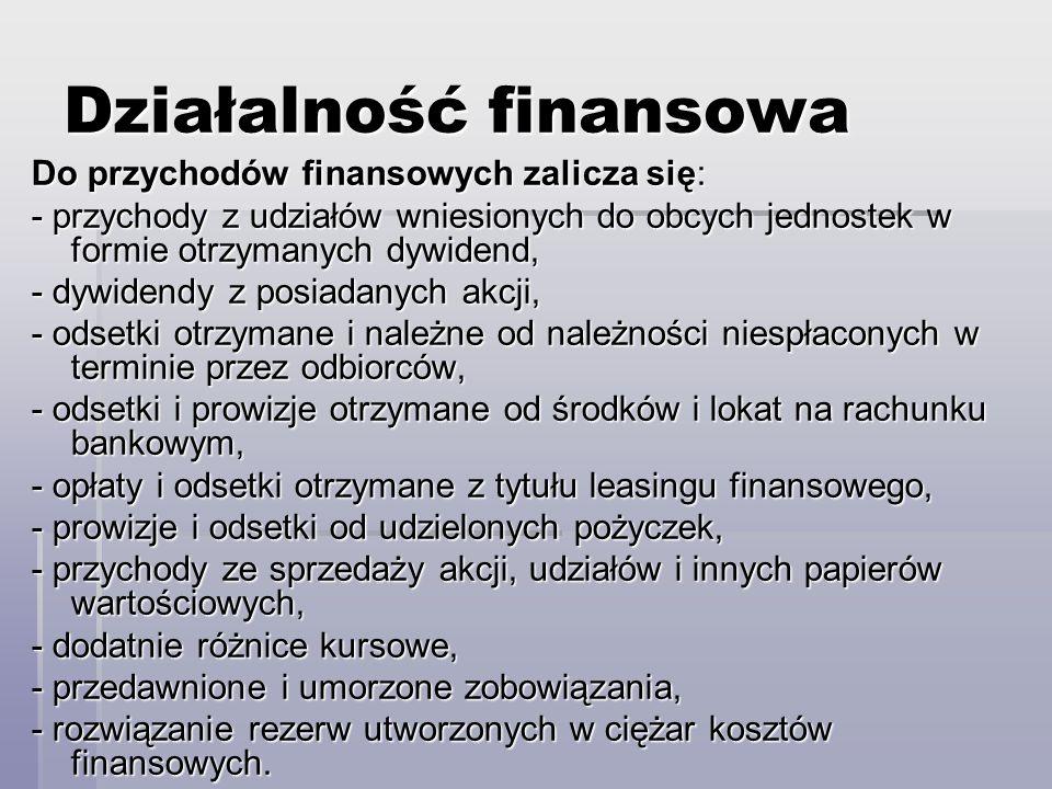 Działalność finansowa