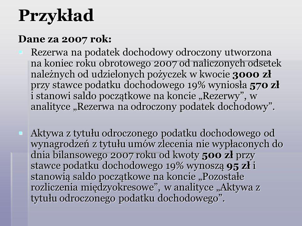 Przykład Dane za 2007 rok:
