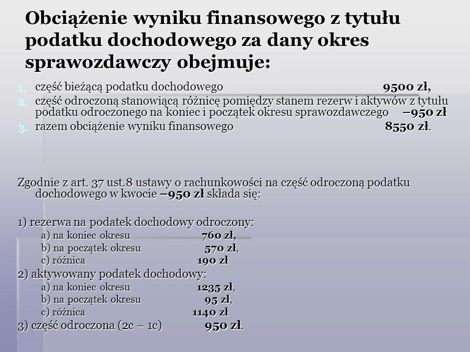 Obciążenie wyniku finansowego z tytułu podatku dochodowego za dany okres sprawozdawczy obejmuje: