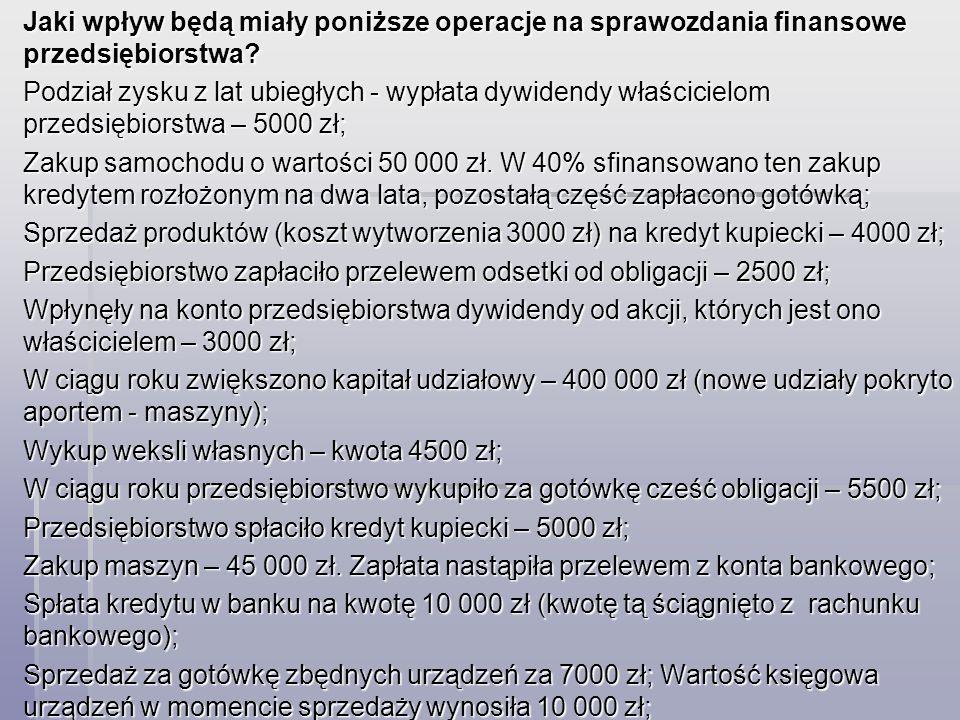 Jaki wpływ będą miały poniższe operacje na sprawozdania finansowe przedsiębiorstwa