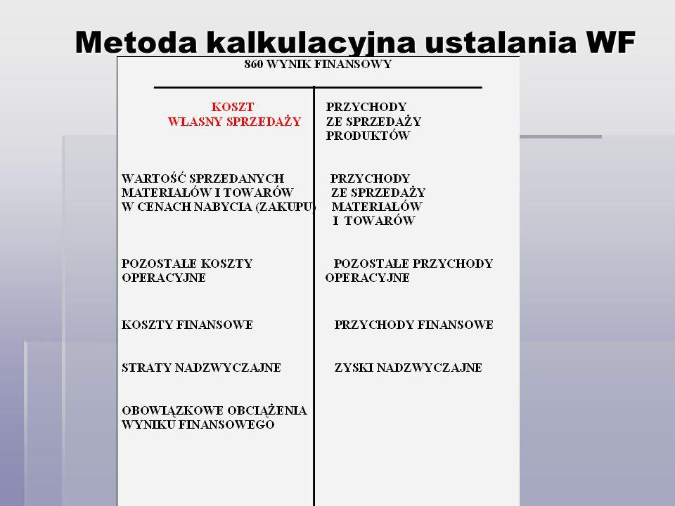 Metoda kalkulacyjna ustalania WF