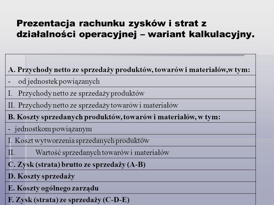 Prezentacja rachunku zysków i strat z działalności operacyjnej – wariant kalkulacyjny.