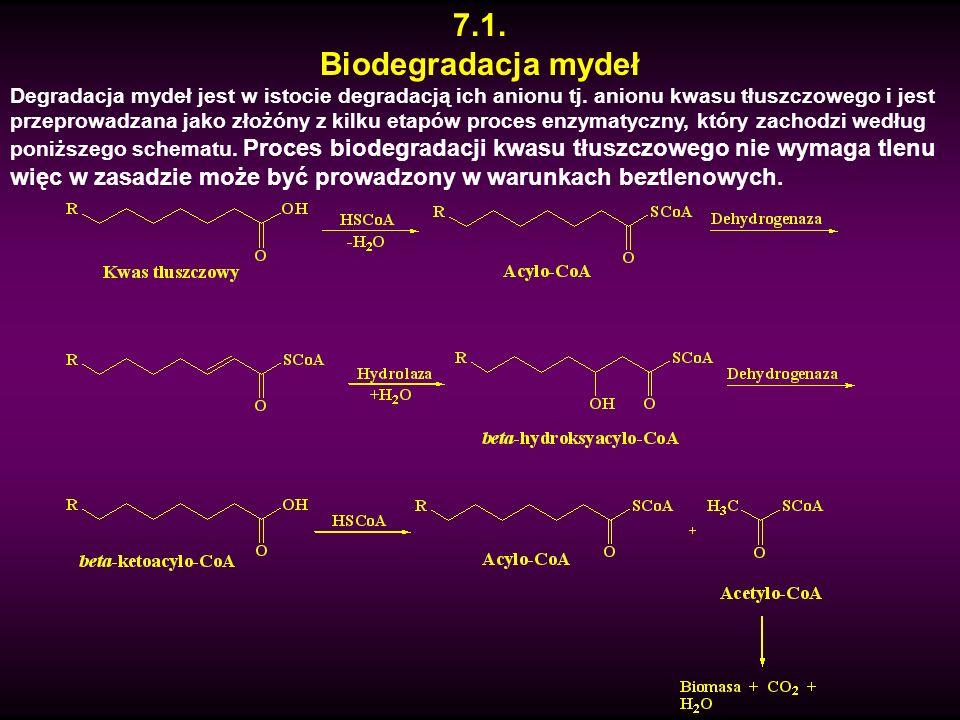 7.1. Biodegradacja mydeł.