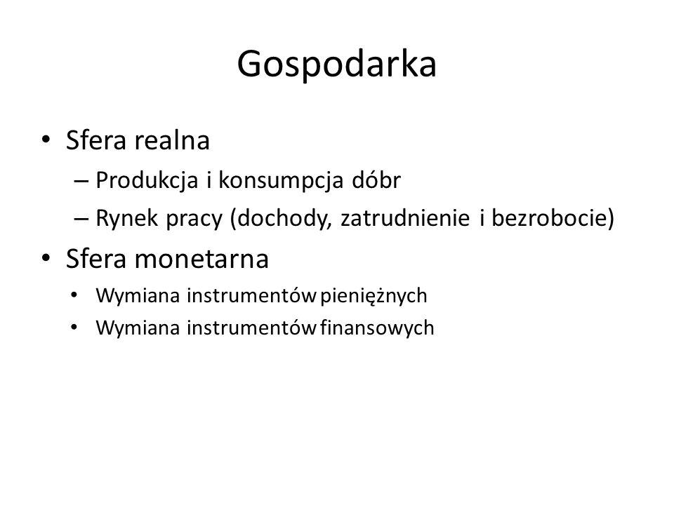 Gospodarka Sfera realna Sfera monetarna Produkcja i konsumpcja dóbr