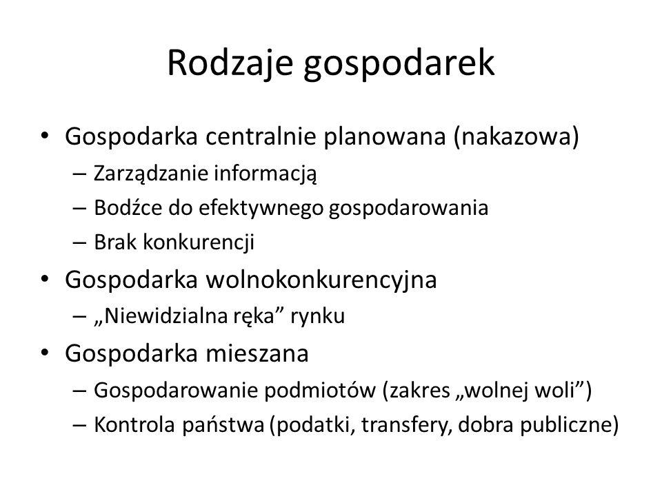 Rodzaje gospodarek Gospodarka centralnie planowana (nakazowa)