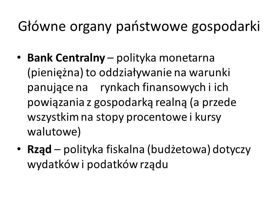 Główne organy państwowe gospodarki
