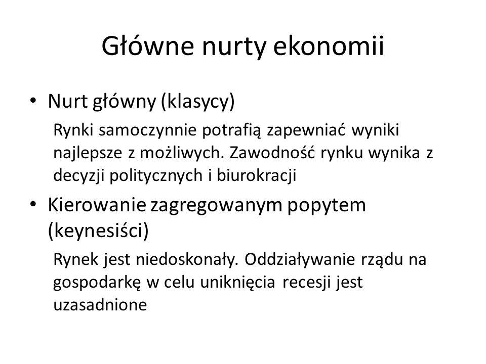 Główne nurty ekonomii Nurt główny (klasycy)