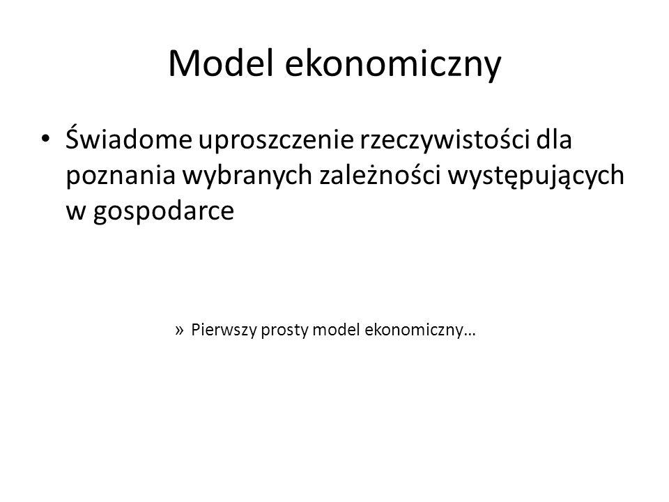 Model ekonomiczny Świadome uproszczenie rzeczywistości dla poznania wybranych zależności występujących w gospodarce.