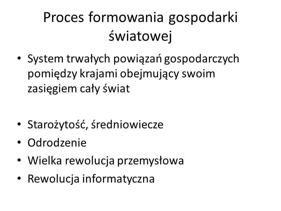 Proces formowania gospodarki światowej