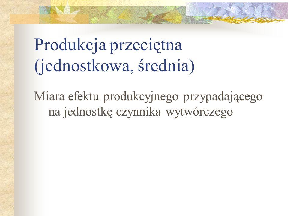 Produkcja przeciętna (jednostkowa, średnia)