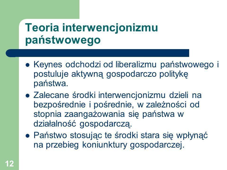 Teoria interwencjonizmu państwowego