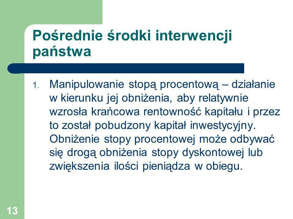 Pośrednie środki interwencji państwa