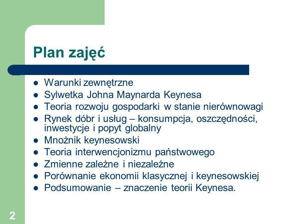 Plan zajęć Warunki zewnętrzne Sylwetka Johna Maynarda Keynesa