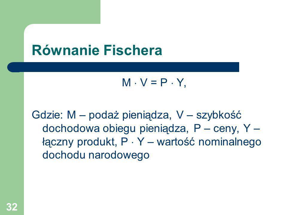 Równanie Fischera M  V = P  Y,