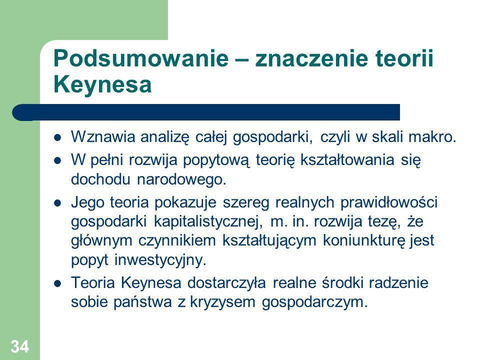Podsumowanie – znaczenie teorii Keynesa