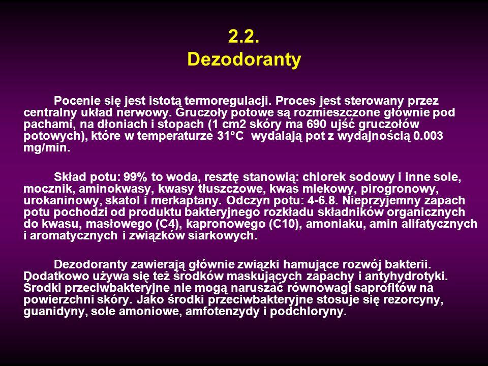 2.2. Dezodoranty.