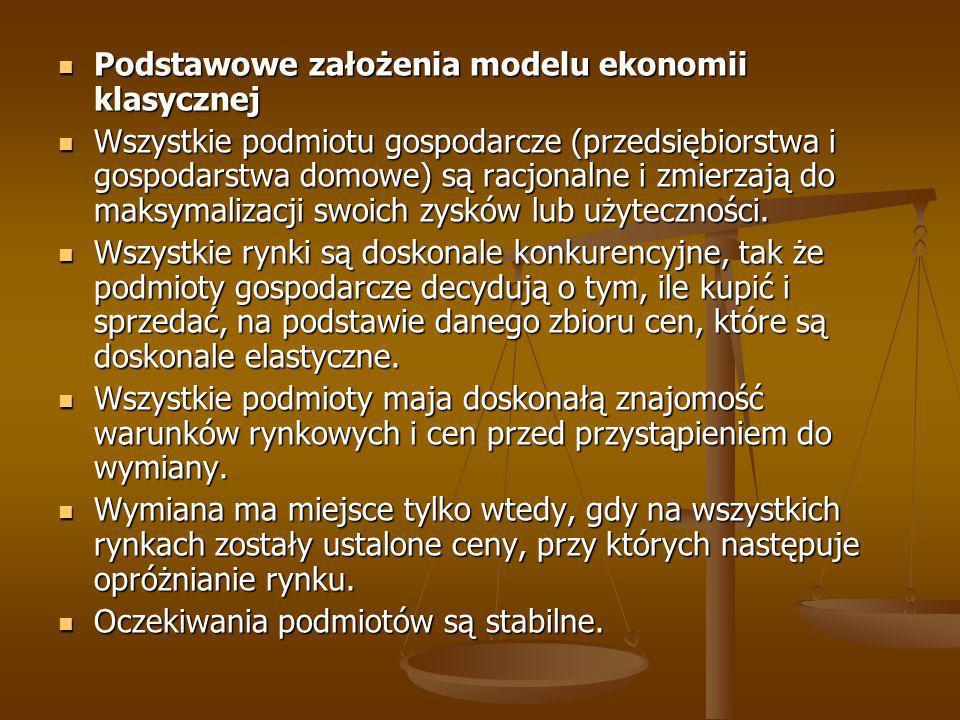Podstawowe założenia modelu ekonomii klasycznej