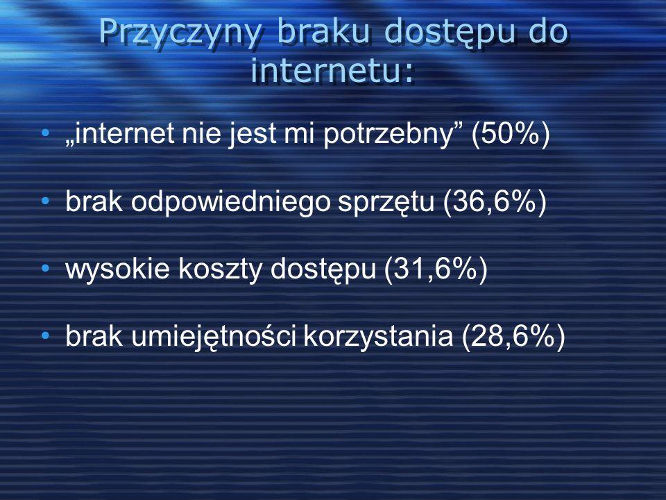 Przyczyny braku dostępu do internetu: