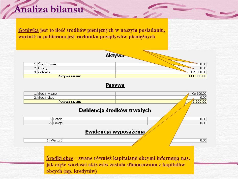 Analiza bilansu Gotówka jest to ilość środków pieniężnych w naszym posiadaniu, wartość ta pobierana jest rachunku przepływów pieniężnych.