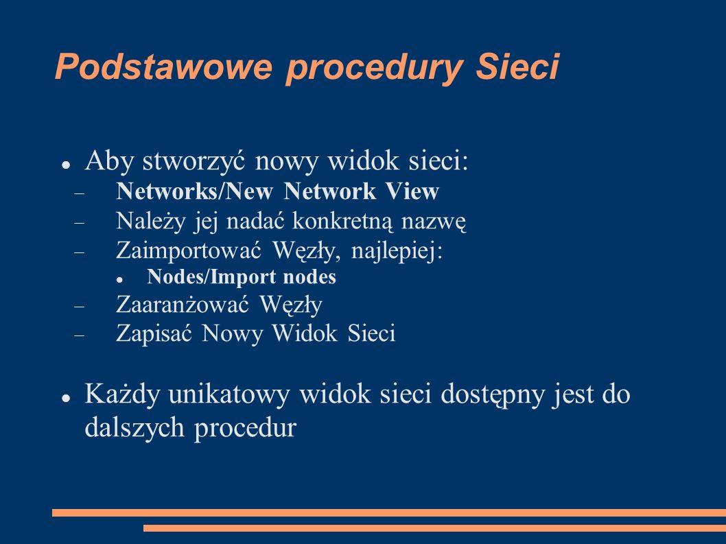 Podstawowe procedury Sieci
