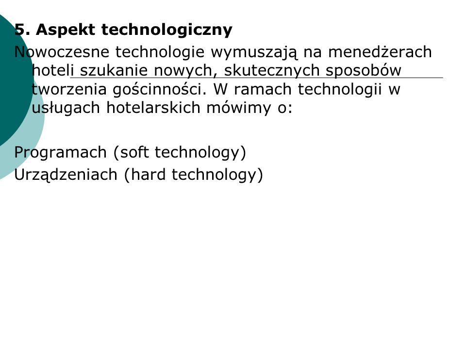 5. Aspekt technologiczny