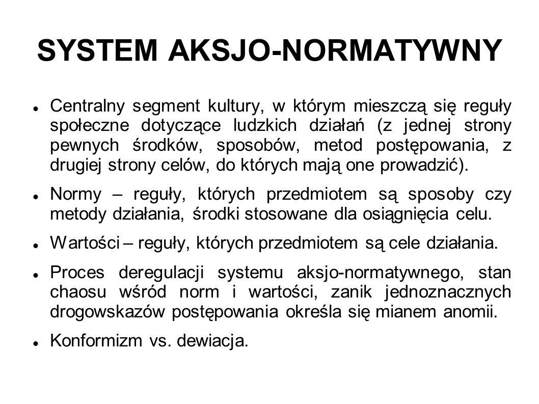 SYSTEM AKSJO-NORMATYWNY
