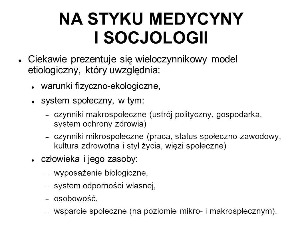 NA STYKU MEDYCYNY I SOCJOLOGII