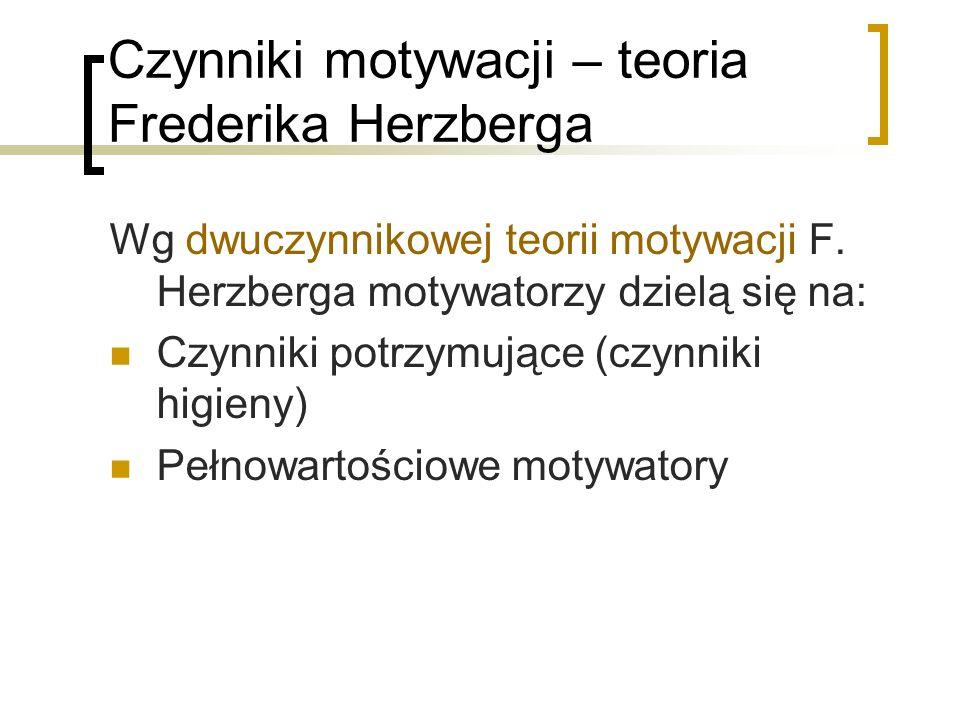 Czynniki motywacji – teoria Frederika Herzberga