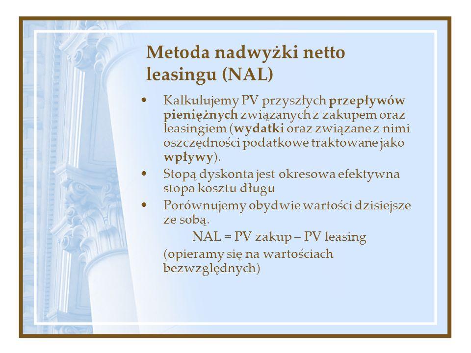 Metoda nadwyżki netto leasingu (NAL)
