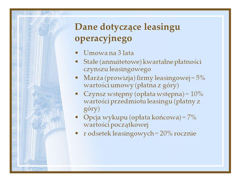Dane dotyczące leasingu operacyjnego