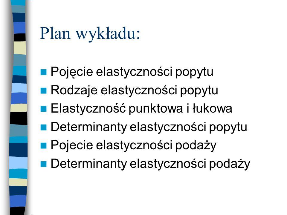 Plan wykładu: Pojęcie elastyczności popytu