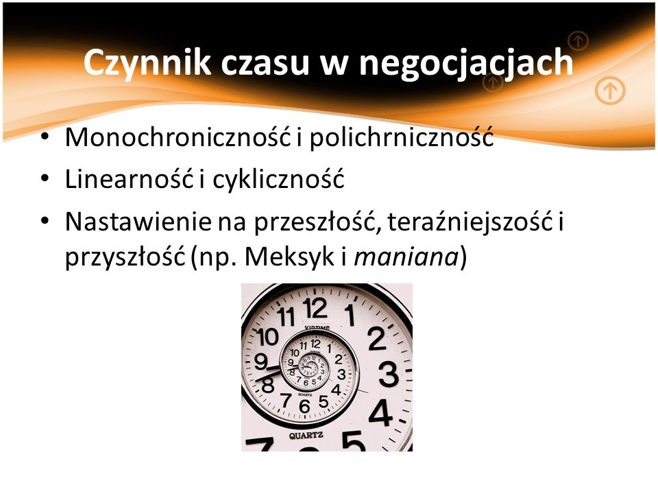 Czynnik czasu w negocjacjach
