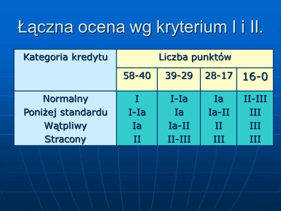Łączna ocena wg kryterium I i II.
