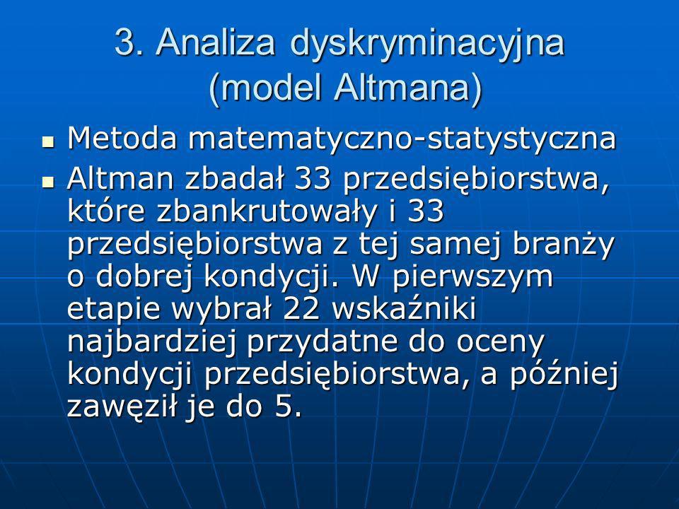 3. Analiza dyskryminacyjna (model Altmana)