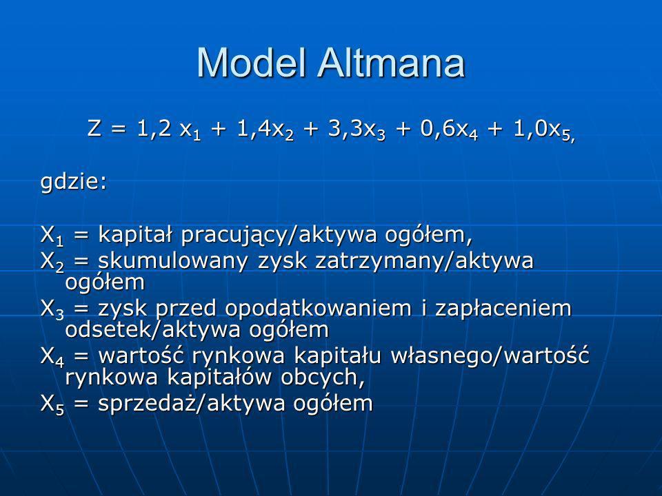 Model Altmana Z = 1,2 x1 + 1,4x2 + 3,3x3 + 0,6x4 + 1,0x5, gdzie: