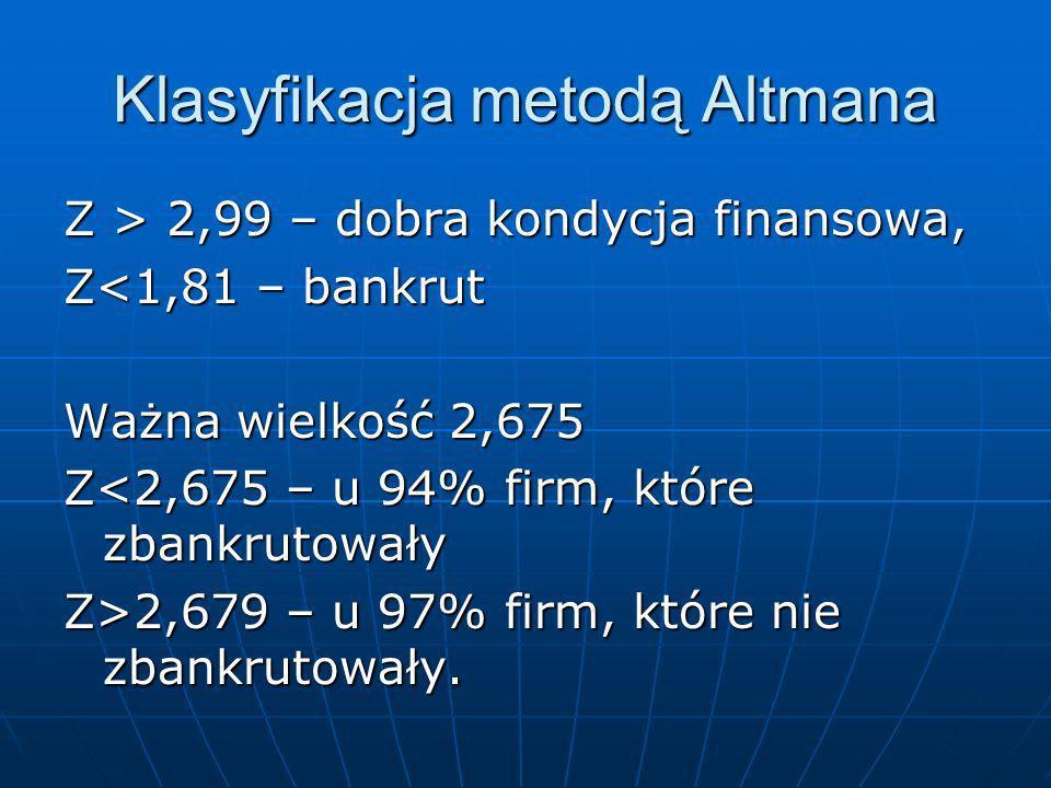 Klasyfikacja metodą Altmana